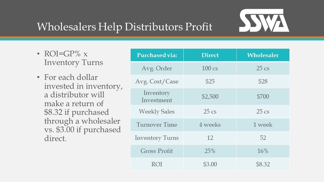 Wholesalers Help Distributors Profit