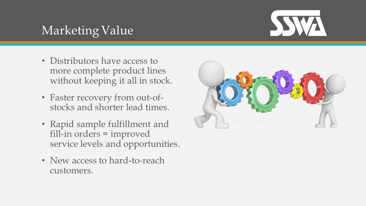 Marketing Value